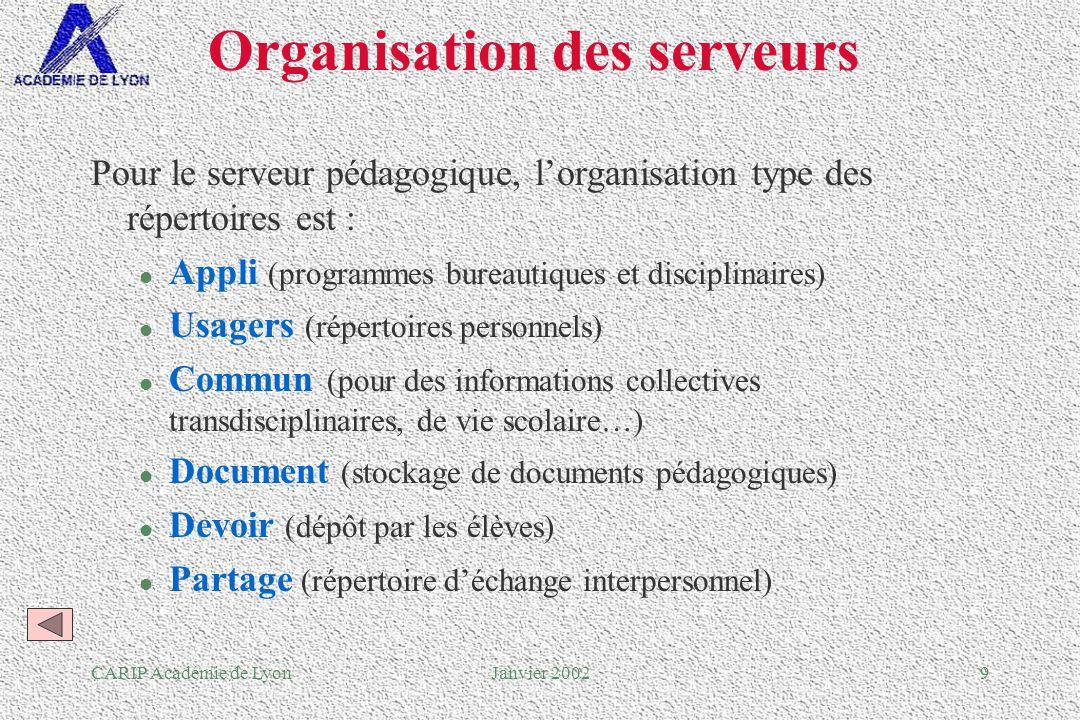 CARIP Académie de LyonJanvier 200210 Sécurisation logique des serveurs