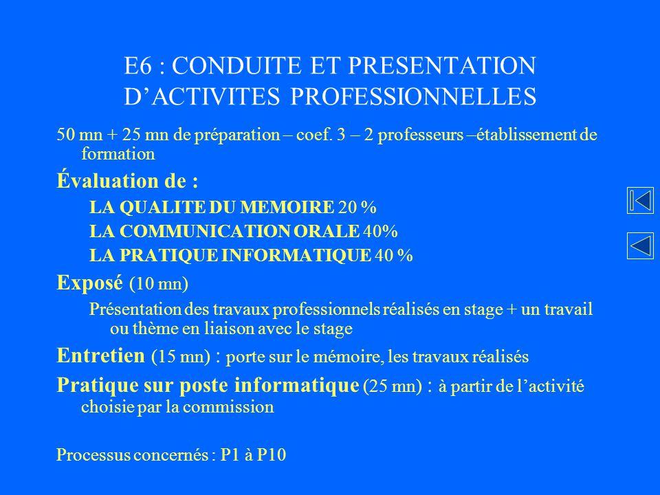 E6 : CONDUITE ET PRESENTATION DACTIVITES PROFESSIONNELLES 50 mn + 25 mn de préparation – coef. 3 – 2 professeurs –établissement de formation Évaluatio