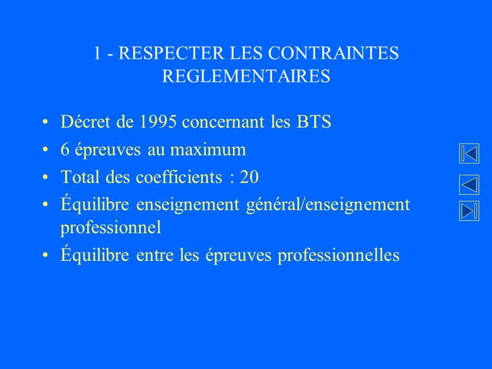 1 - RESPECTER LES CONTRAINTES REGLEMENTAIRES Décret de 1995 concernant les BTS 6 épreuves au maximum Total des coefficients : 20 Équilibre enseignemen