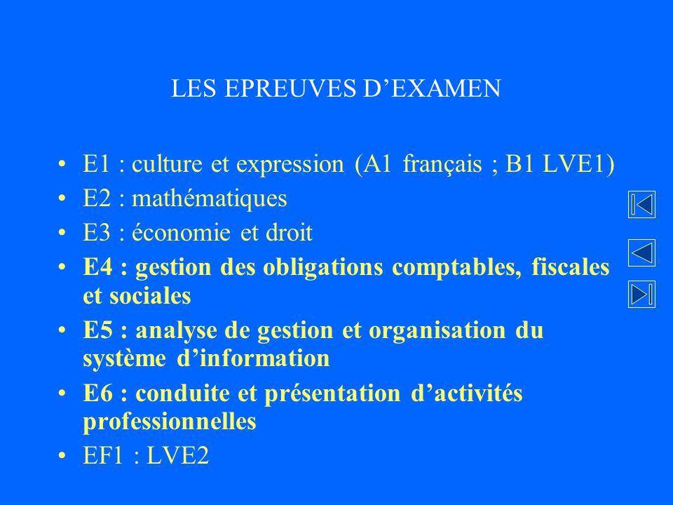 LES EPREUVES DEXAMEN E1 : culture et expression (A1 français ; B1 LVE1) E2 : mathématiques E3 : économie et droit E4 : gestion des obligations comptab