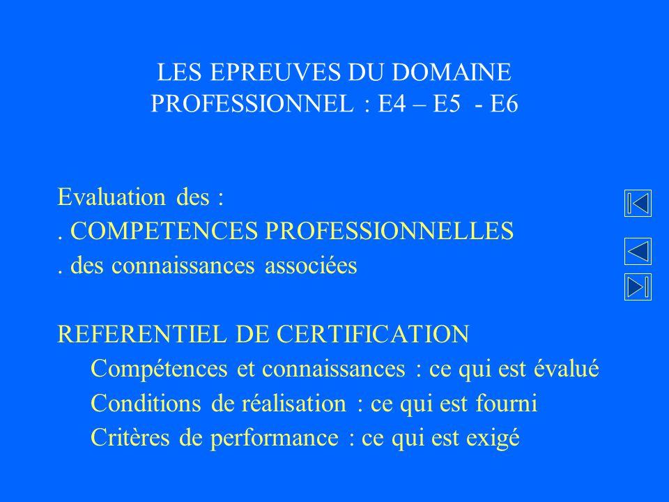 LES EPREUVES DU DOMAINE PROFESSIONNEL : E4 – E5 - E6 Evaluation des :. COMPETENCES PROFESSIONNELLES. des connaissances associées REFERENTIEL DE CERTIF