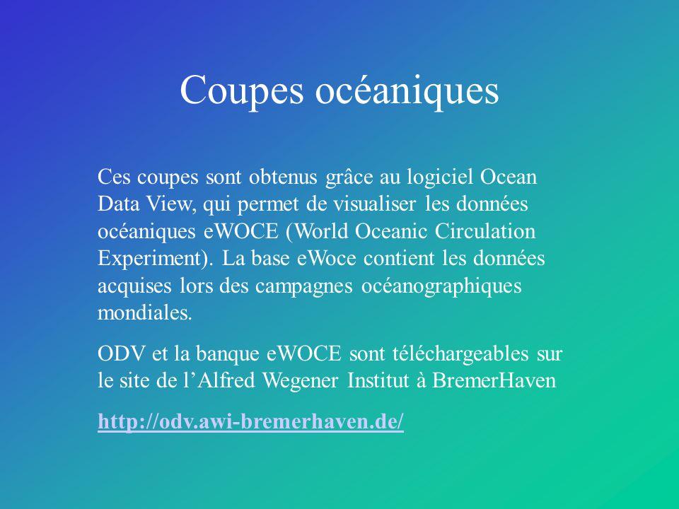Coupes océaniques Ces coupes sont obtenus grâce au logiciel Ocean Data View, qui permet de visualiser les données océaniques eWOCE (World Oceanic Circulation Experiment).