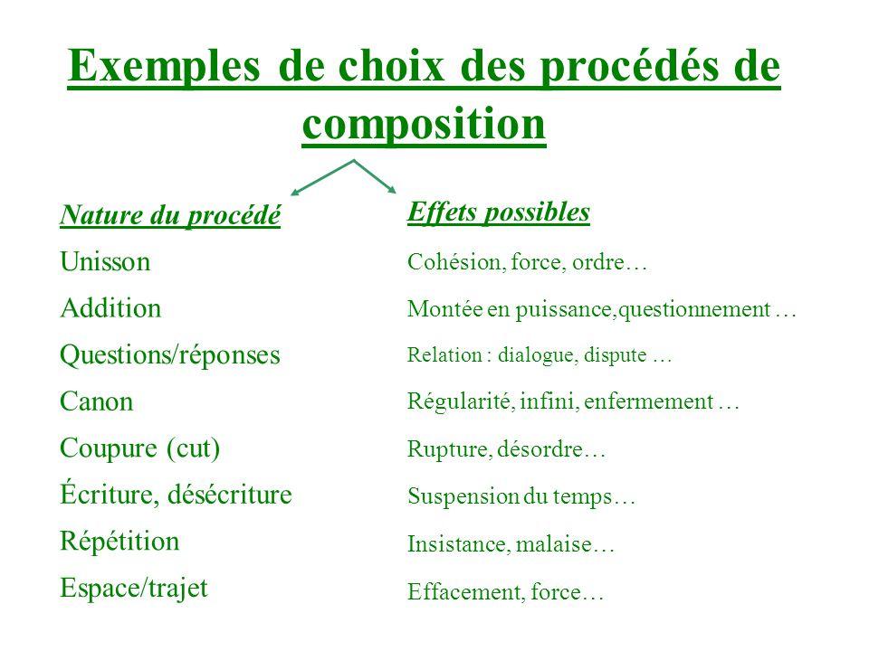 Exemples de choix des procédés de composition Effets possibles Nature du procédé Unisson Cohésion, force, ordre… Addition Montée en puissance,question