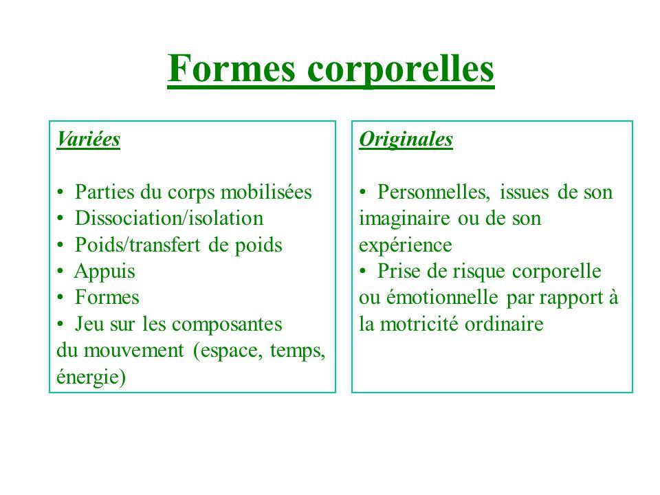 Formes corporelles Variées Parties du corps mobilisées Dissociation/isolation Poids/transfert de poids Appuis Formes Jeu sur les composantes du mouvem