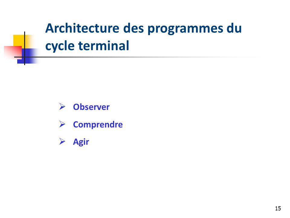 15 Observer Comprendre Agir Architecture des programmes du cycle terminal
