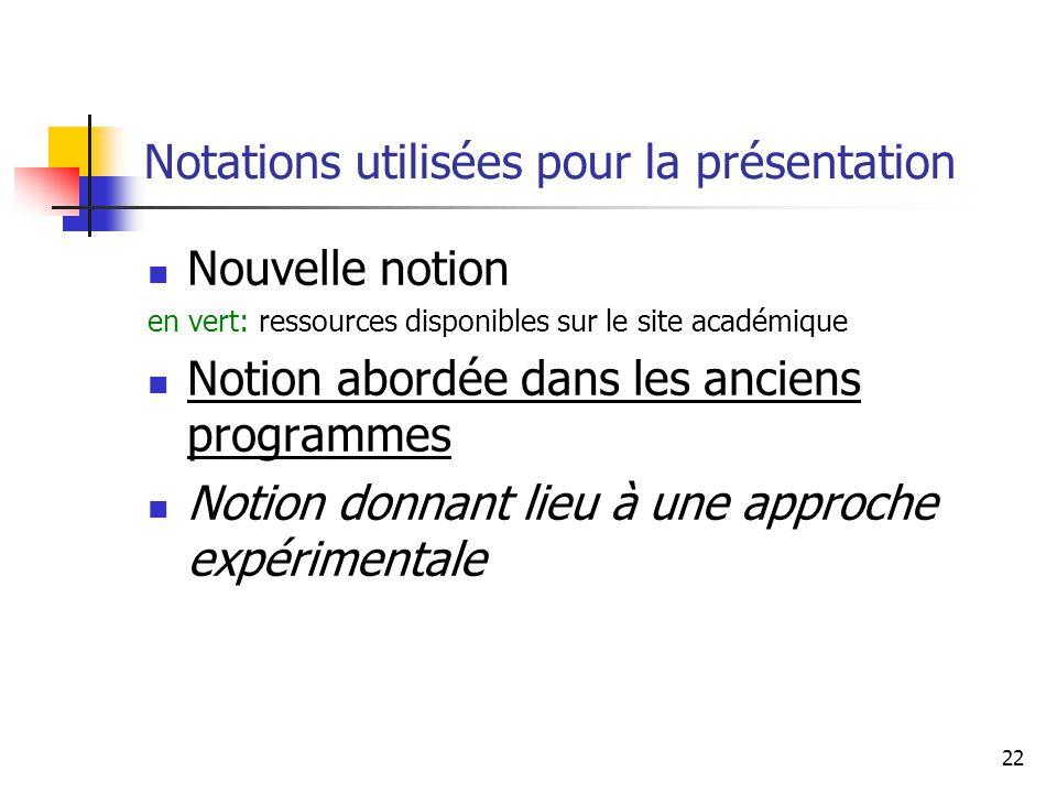 22 Notations utilisées pour la présentation Nouvelle notion en vert: ressources disponibles sur le site académique Notion abordée dans les anciens programmes Notion donnant lieu à une approche expérimentale