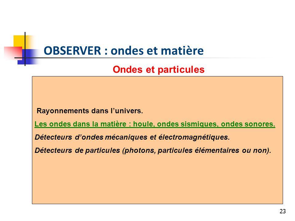 23 OBSERVER : ondes et matière Ondes et particules Rayonnements dans lunivers.