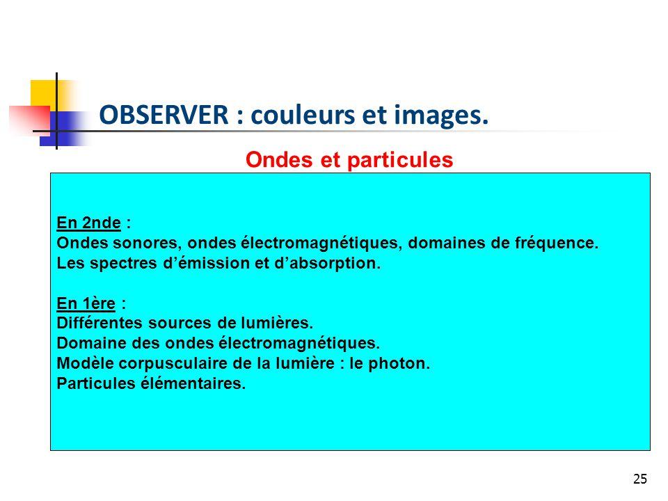 25 Ondes et particules En 2nde : Ondes sonores, ondes électromagnétiques, domaines de fréquence. Les spectres démission et dabsorption. En 1ère : Diff