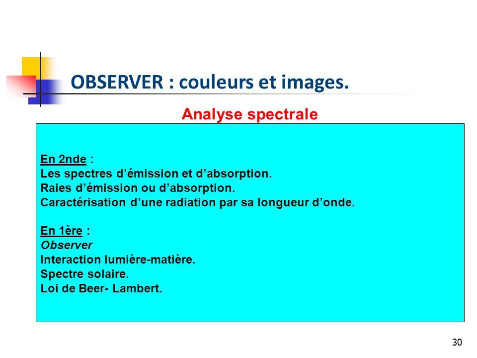 30 Analyse spectrale En 2nde : Les spectres démission et dabsorption. Raies démission ou dabsorption. Caractérisation dune radiation par sa longueur d