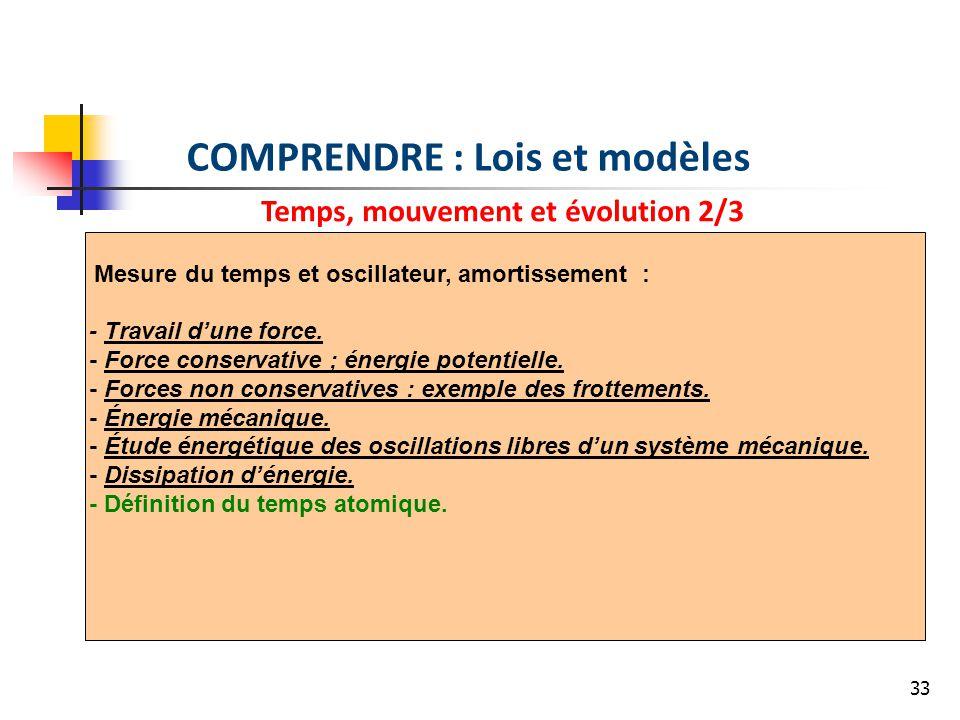 33 COMPRENDRE : Lois et modèles Temps, mouvement et évolution 2/3 Mesure du temps et oscillateur, amortissement : - Travail dune force. - Force conser
