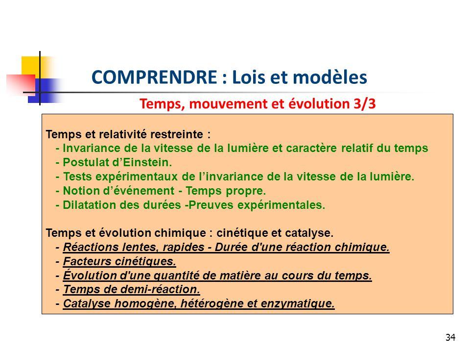 34 COMPRENDRE : Lois et modèles Temps, mouvement et évolution 3/3 Temps et relativité restreinte : - Invariance de la vitesse de la lumière et caractère relatif du temps - Postulat dEinstein.