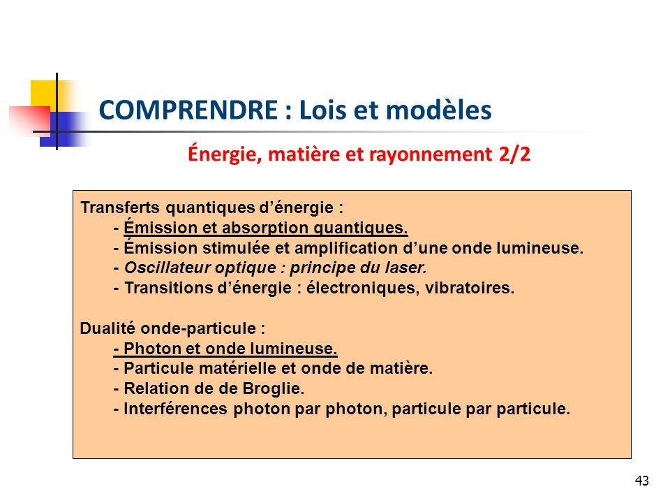 43 COMPRENDRE : Lois et modèles Énergie, matière et rayonnement 2/2 Transferts quantiques dénergie : - Émission et absorption quantiques. - Émission s