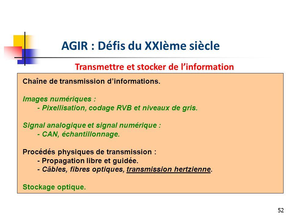 52 AGIR : Défis du XXIème siècle Transmettre et stocker de linformation Chaîne de transmission dinformations. Images numériques : - Pixellisation, cod