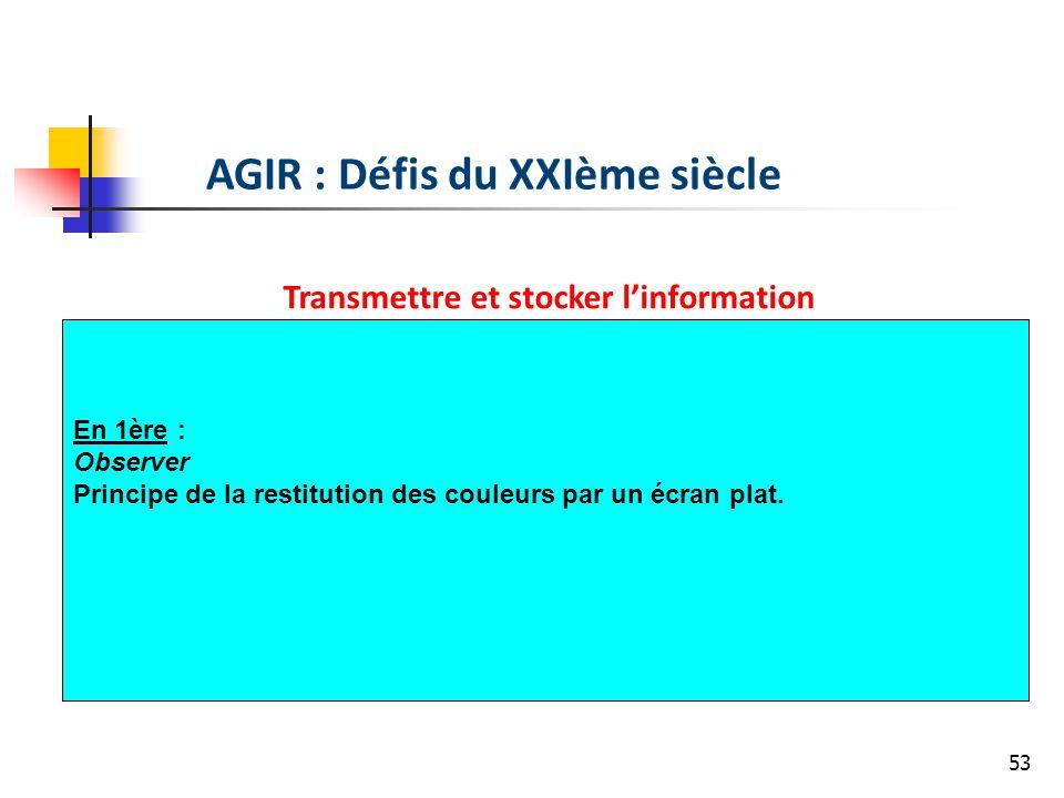 53 AGIR : Défis du XXIème siècle Transmettre et stocker linformation En 1ère : Observer Principe de la restitution des couleurs par un écran plat.