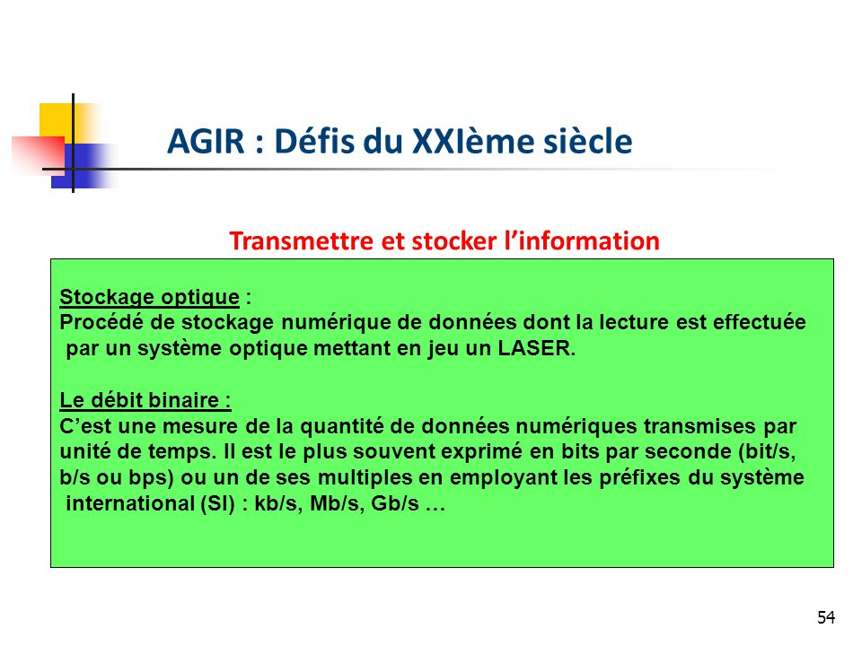 54 AGIR : Défis du XXIème siècle Transmettre et stocker linformation Stockage optique : Procédé de stockage numérique de données dont la lecture est e