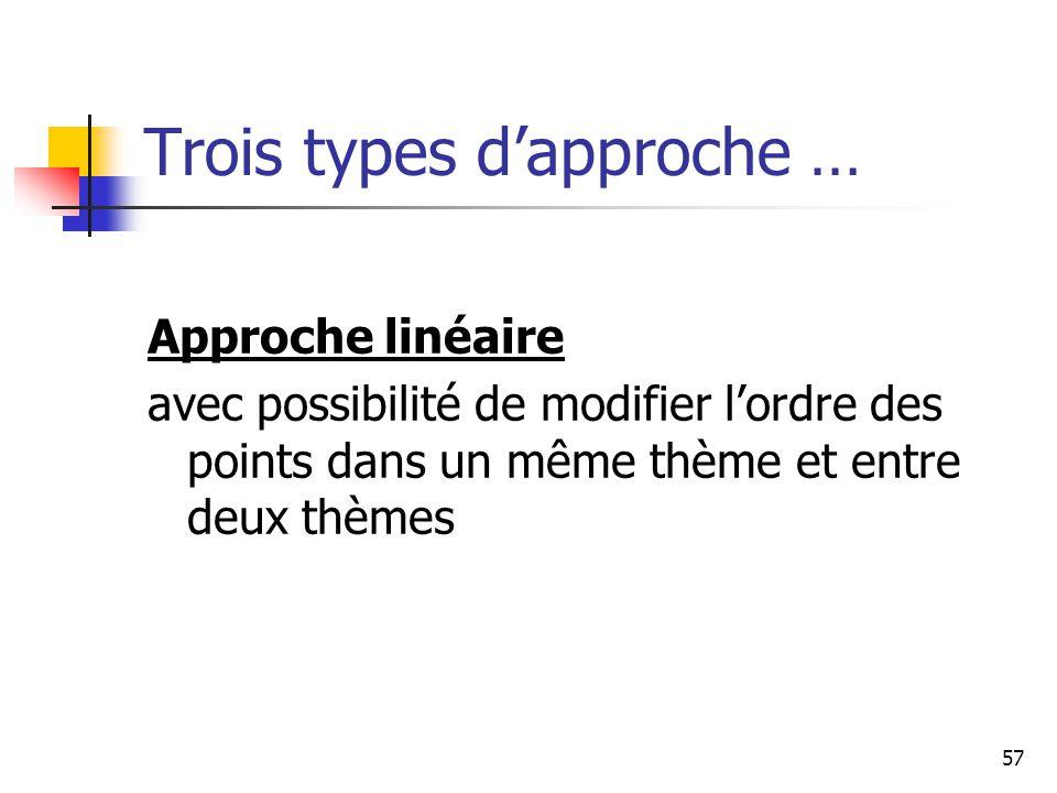 57 Trois types dapproche … Approche linéaire avec possibilité de modifier lordre des points dans un même thème et entre deux thèmes