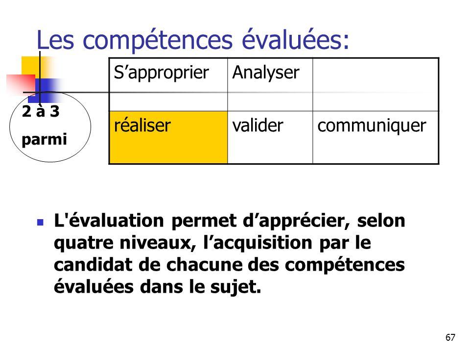 67 Les compétences évaluées: L évaluation permet dapprécier, selon quatre niveaux, lacquisition par le candidat de chacune des compétences évaluées dans le sujet.