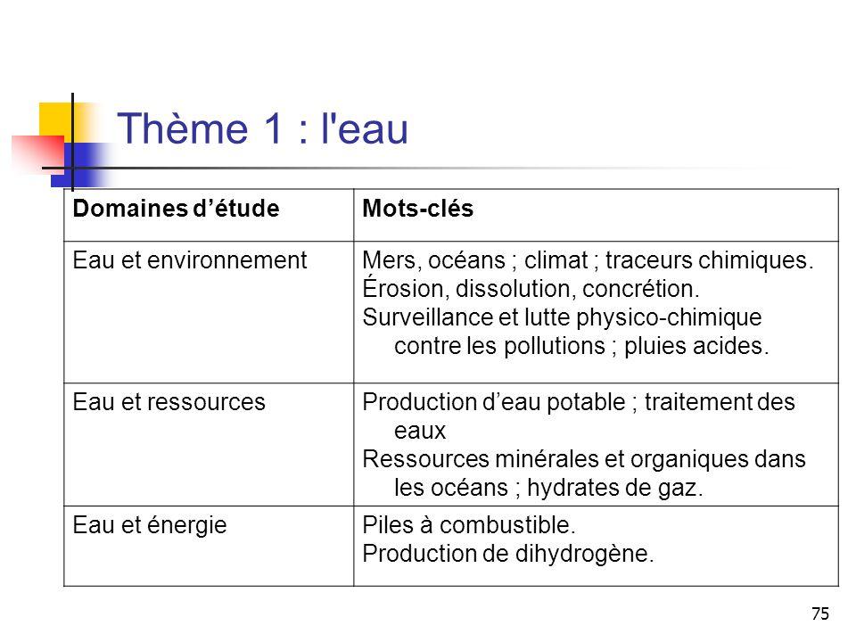 75 Thème 1 : l'eau Domaines détudeMots-clés Eau et environnementMers, océans ; climat ; traceurs chimiques. Érosion, dissolution, concrétion. Surveill