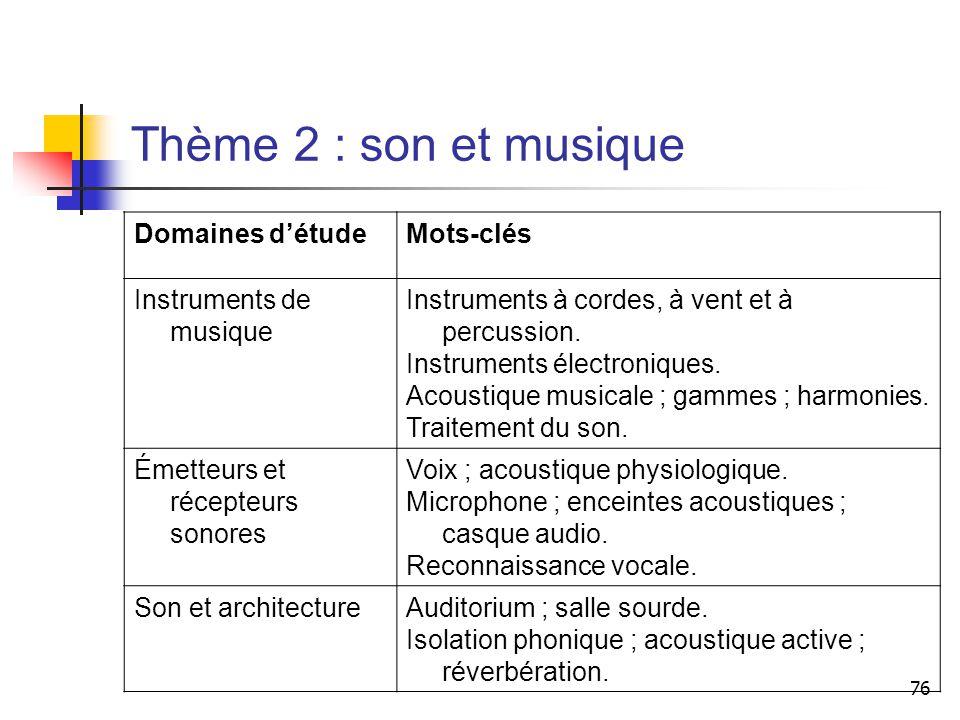 76 Thème 2 : son et musique Domaines détudeMots-clés Instruments de musique Instruments à cordes, à vent et à percussion.