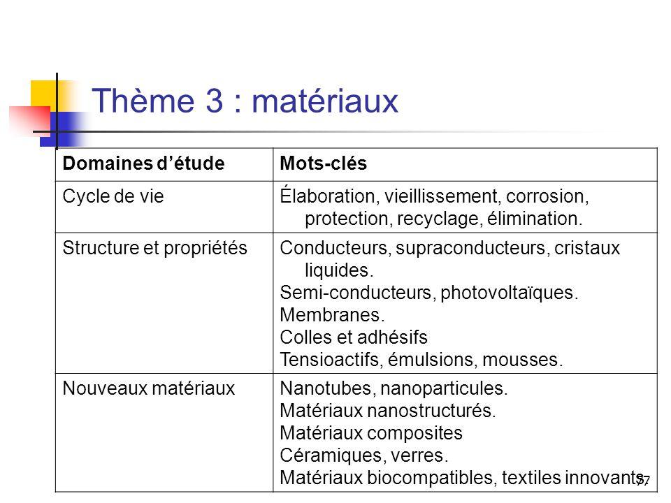 77 Thème 3 : matériaux Domaines détudeMots-clés Cycle de vieÉlaboration, vieillissement, corrosion, protection, recyclage, élimination.