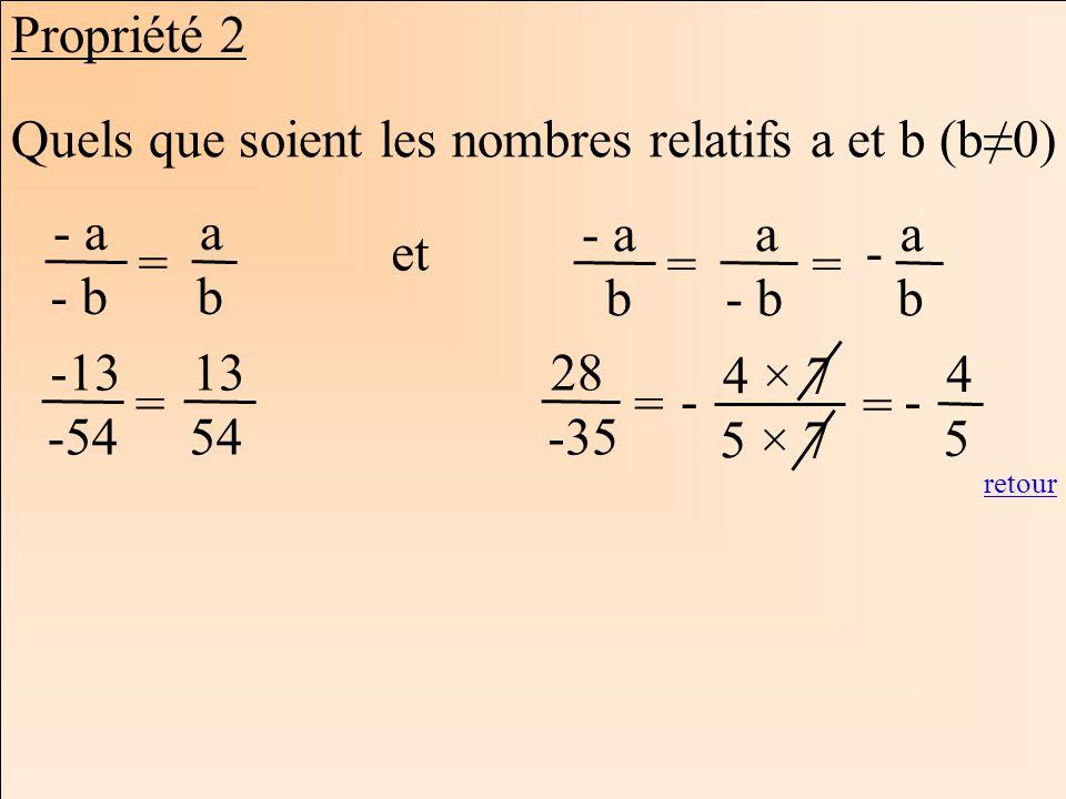 Les mathématiques Autrement Propriété 2 Quels que soient les nombres relatifs a et b (b0) a b - a - b = a - a b = a b = - 4 × 7 5 × 7 28 -35 = 4 5 = -