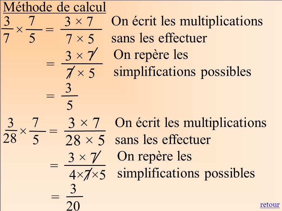 Les mathématiques Autrement Méthode de calcul retour 3 7 7 5 ×= 3 × 7 7 × 5 On écrit les multiplications sans les effectuer 3 5 = 3 × 7 7 × 5 = On rep