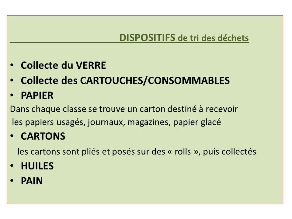 ____________________ DISPOSITIFS de tri des déchets Collecte du VERRE Collecte des CARTOUCHES/CONSOMMABLES PAPIER Dans chaque classe se trouve un cart