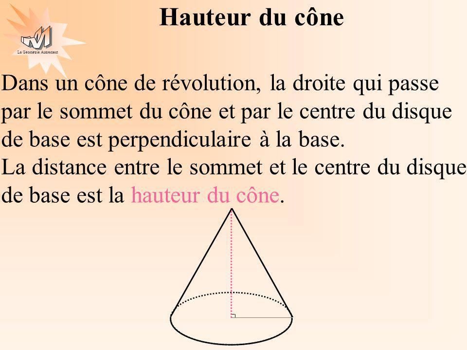 La Géométrie Autrement Hauteur du cône Dans un cône de révolution, la droite qui passe par le sommet du cône et par le centre du disque de base est perpendiculaire à la base.