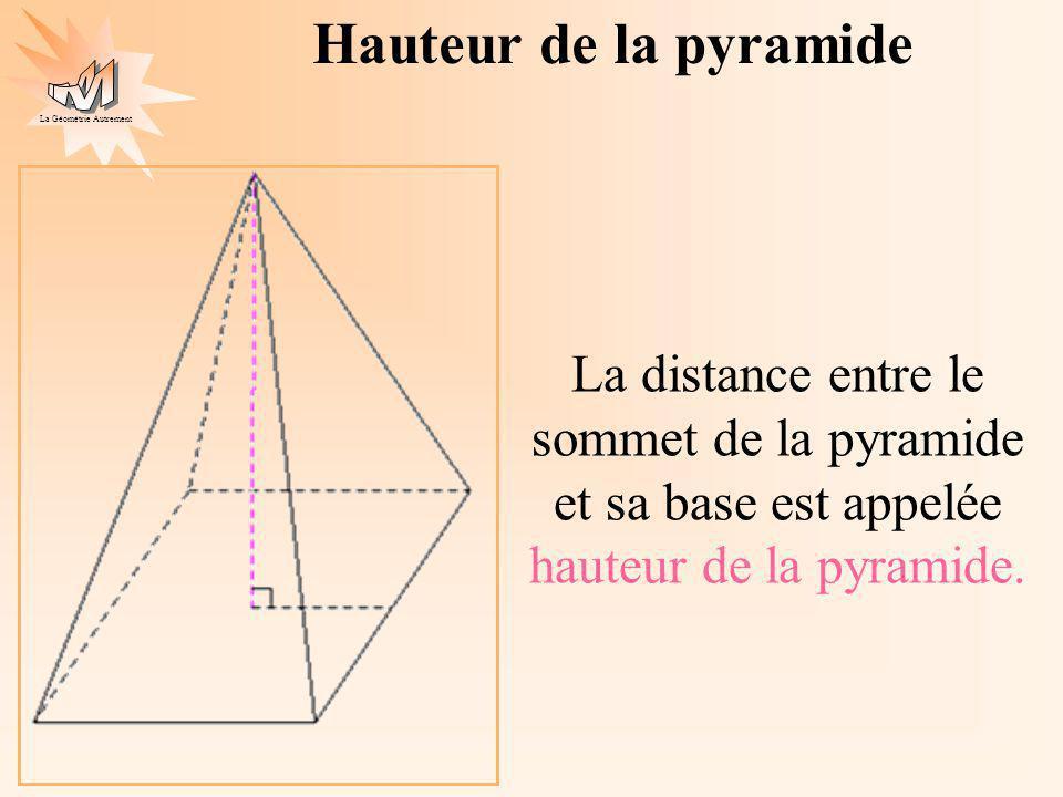 La Géométrie Autrement Hauteur de la pyramide La distance entre le sommet de la pyramide et sa base est appelée hauteur de la pyramide.