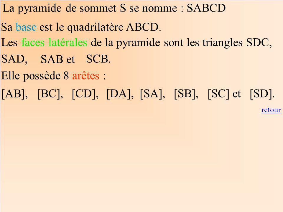 La Géométrie Autrement La pyramide de sommet S se nomme : SABCD Sa base est le quadrilatère ABCD. Les faces latérales de la pyramide sont les triangle