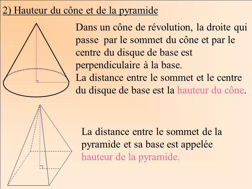 La Géométrie Autrement Dans un cône de révolution, la droite qui passe par le sommet du cône et par le centre du disque de base est perpendiculaire à la base.