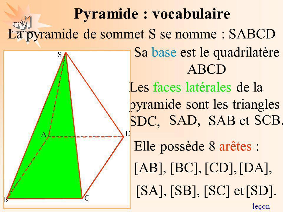 La Géométrie Autrement Pyramide : vocabulaire S A B C D La pyramide de sommet S se nomme : SABCD Sa base est le quadrilatère ABCD Les faces latérales de la pyramide sont les triangles SDC, SAD,SCB.