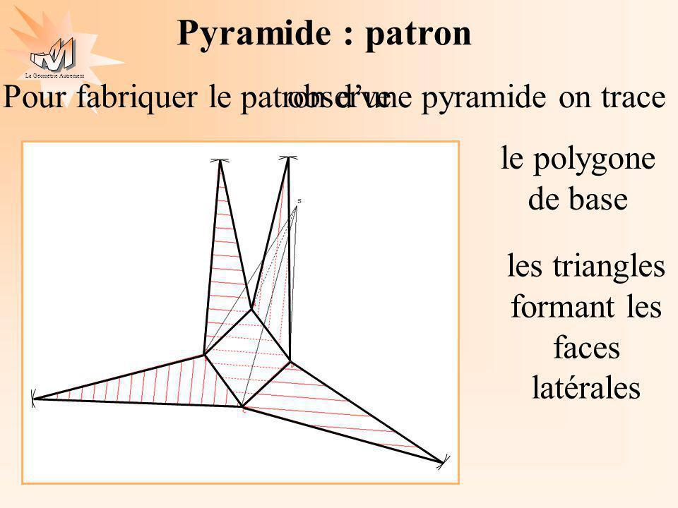 La Géométrie Autrement Pyramide : patron observe Pour fabriquer le patron dune pyramide on trace le polygone de base les triangles formant les faces latérales
