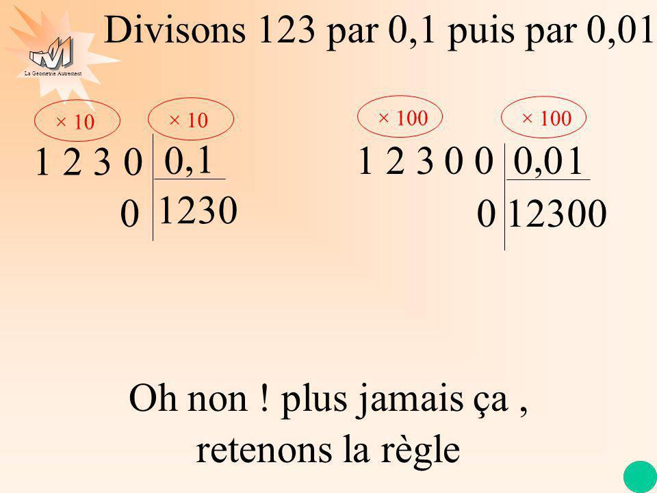 La Géométrie Autrement Divisons 123 par 0,1 puis par 0,01 1 2 3 × 10 0 0, 1 1230 0 1 2 3 0, 1 × 100 0 0 12300 0 Oh non .