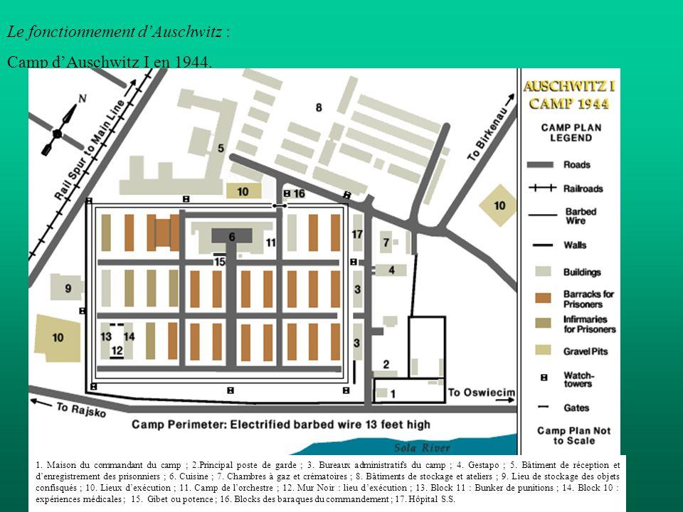 Le fonctionnement dAuschwitz : Camp dAuschwitz I en 1944. 1. Maison du commandant du camp ; 2.Principal poste de garde ; 3. Bureaux administratifs du