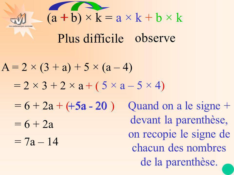 Les mathématiques autrement A = 2 × (3 + a) = 2 × 3 + 2 × a = 6 + 2a + ( ) = 6 + 2a = 7a – 14 Quand on a le signe + devant la parenthèse, on recopie l