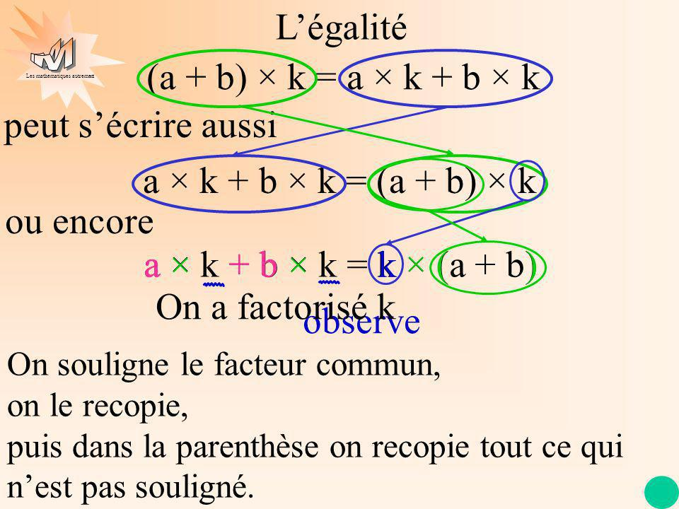 Les mathématiques autrement a × k + b × k = k × (a + b) (a + b) × k = a × k + b × k Légalité peut sécrire aussi a × k + b × k = (a + b) × k observe k