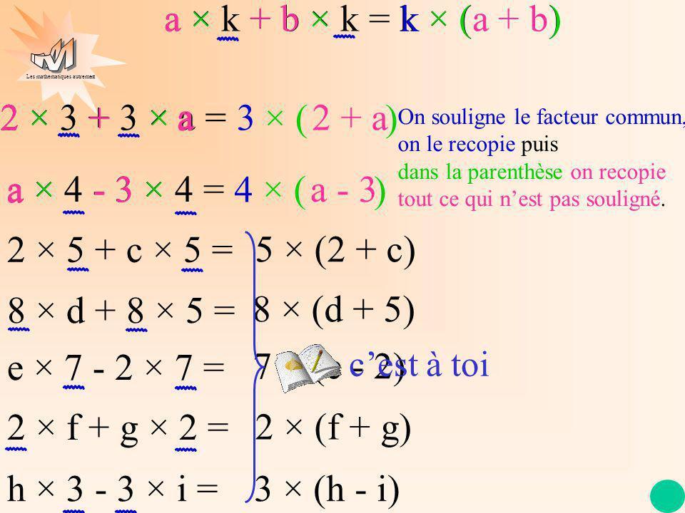 Les mathématiques autrement 2 × 3 + 3 × a = 2 + a + a 3 × (×× 22 + a ) a × 4 - 3 × 4 = a - 3 4 ×××(- a a -33 ) On souligne le facteur commun, on le re