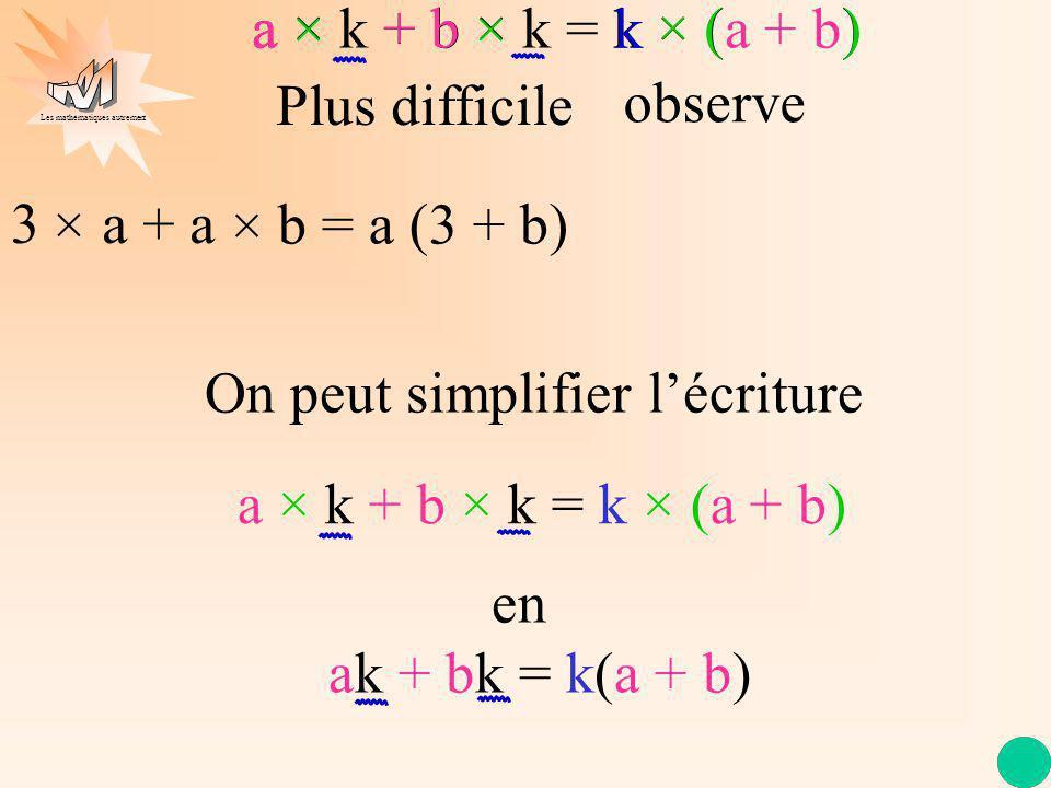 Les mathématiques autrement × b = a (3 + b) a × k + b × k = k × (a + b) k × (a+ b) ×× a Plus difficile observe 3 × a + a On peut simplifier lécriture