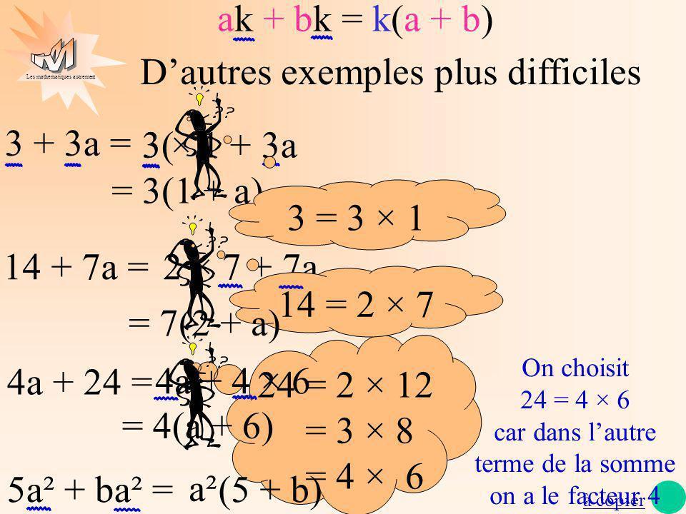 Les mathématiques autrement 24 = 2 × 12 = 3 × 8 = 4 × 6 2 × 7 + 7a 5a² + ba² = 14 + 7a = Dautres exemples plus difficiles ak + bk = k(a + b) a² (5 + b