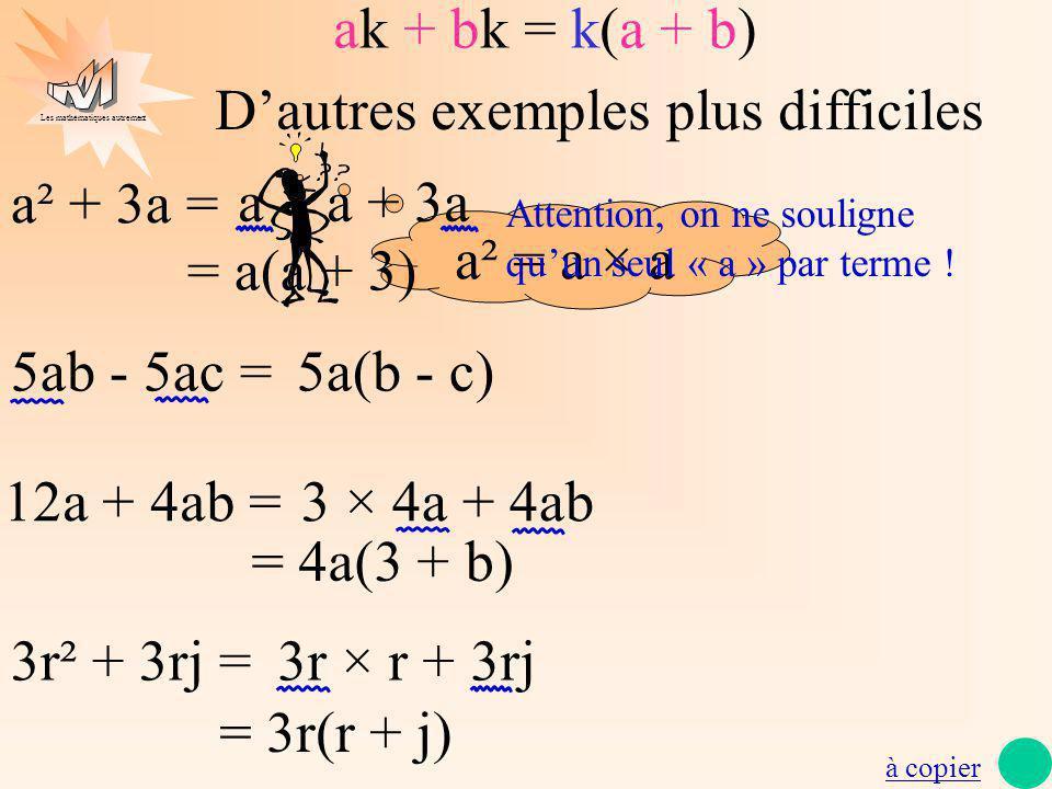 Les mathématiques autrement 5ab - 5ac = 12a + 4ab = 3r² + 3rj = a² + 3a = a² = a × a a × a + 3a = a(a + 3) Attention, on ne souligne quun seul « a » p
