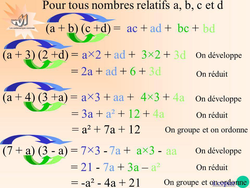 Les mathématiques autrement (a + b) (c +d) =ac +ad +bc + bd Pour tous nombres relatifs a, b, c et d (a + 3) (2 +d) = a × 2 + ad +3×2 + 3d = 2a + ad +