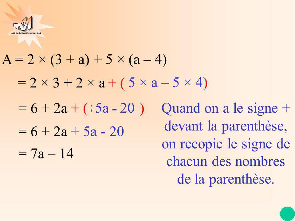 Les mathématiques autrement A = 2 × (3 + a) = 2 × 3 + 2 × a = 6 + 2a + ( ) = 6 + 2a + 5a - 20 = 7a – 14 Quand on a le signe + devant la parenthèse, on