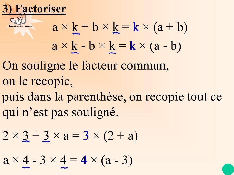 Les mathématiques autrement 3) Factoriser a × k + b × k = k × (a + b) k a × k - b × k = k × (a - b) k 2 × 3 + 3 × a = 3 × (2 + a)3 a × 4 - 3 × 4 = 4 ×