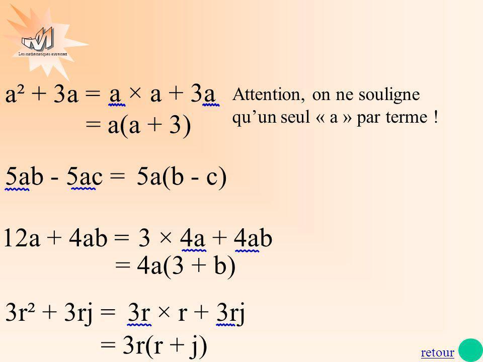 Les mathématiques autrement 5ab - 5ac = 12a + 4ab = 3r² + 3rj = a² + 3a = a × a + 3a = a(a + 3) Attention, on ne souligne quun seul « a » par terme !