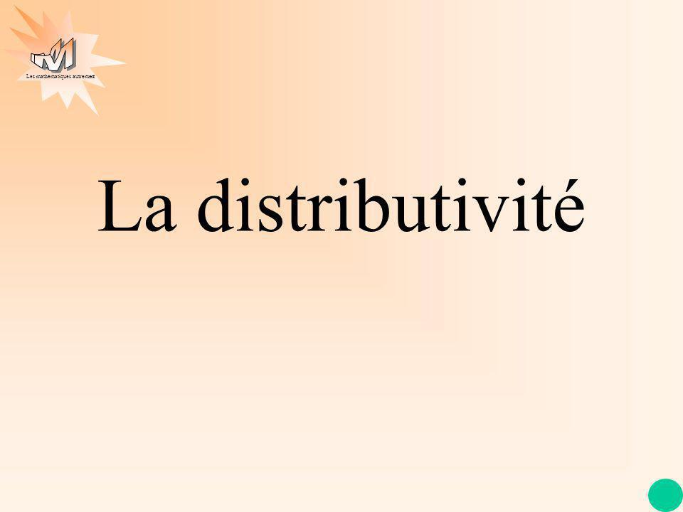 Les mathématiques autrement 88+12 = 100 (22 + 3) × 4 = 22 × 4 + 3 × 4 (22+3)×4 = 22×4 + 3×4 = 25 × 4 = 100 Les 2 résultats sont égaux donc 22 × 4+ 3 × 4 La distributivité On admet que cest vrai pour tous les nombres.