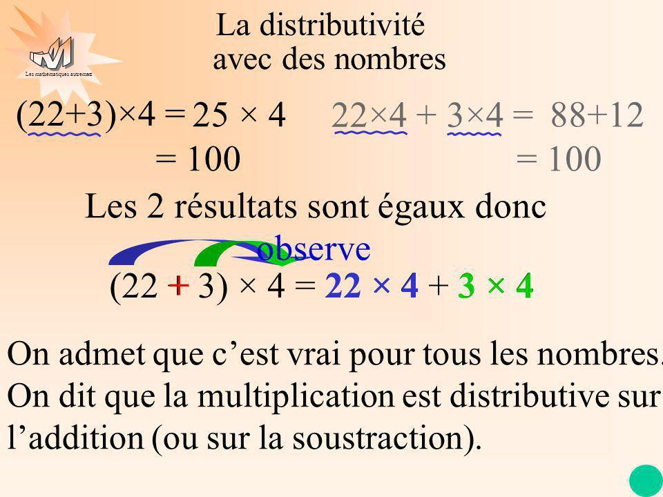 Les mathématiques autrement 88+12 = 100 (22 + 3) × 4 = 22 × 4 + 3 × 4 (22+3)×4 = 22×4 + 3×4 = 25 × 4 = 100 Les 2 résultats sont égaux donc 22 × 4+ 3 ×