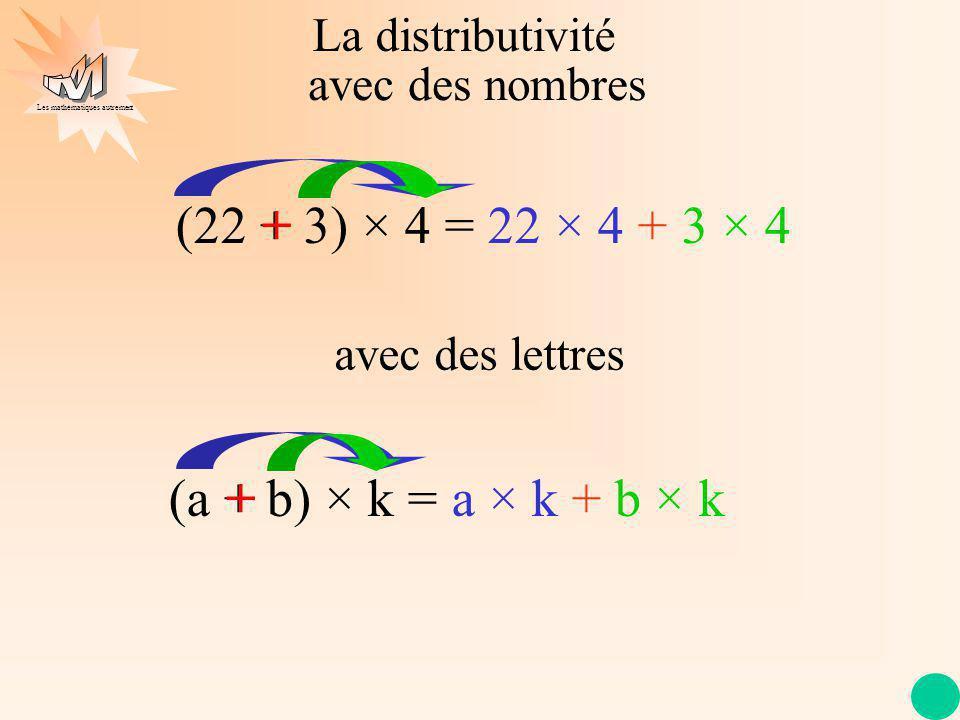 Les mathématiques autrement La distributivité (a + b) × k = a × k + b × k + (2 + b) × 5 = (a - 3) × 4 = (k + 7) × k = 2 × 5 + b × 5 a × 4 - 3 × 4 = 10 + 5b = 4a - 12 k × k + 7 × k = k² + 7k à copier (3 + h) × (-5) = 3 × (-5) + h × (-5) = -15 + (-5)h = -15 - 5h