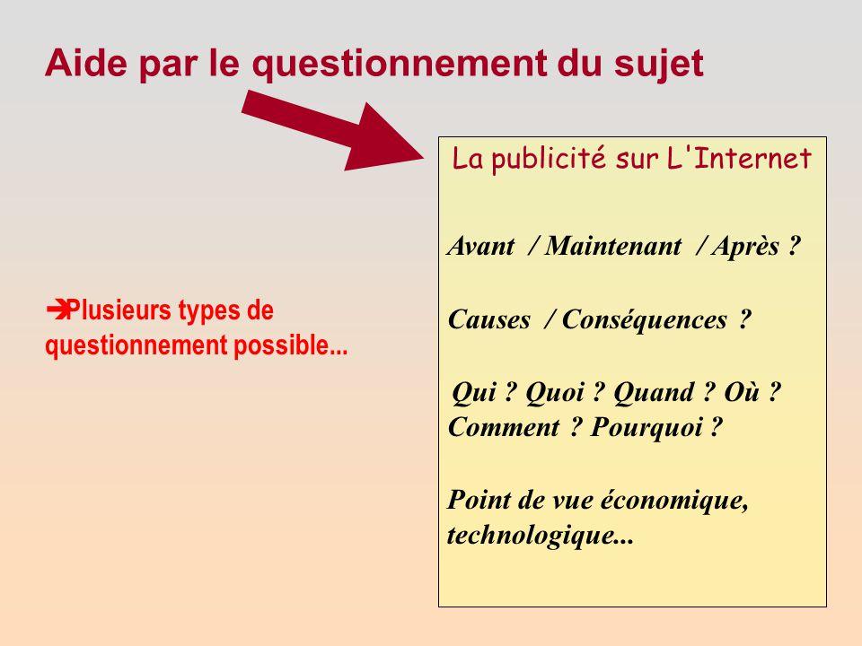 Aide par le questionnement du sujet Plusieurs types de questionnement possible... La publicité sur L'Internet Avant / Maintenant / Après ? Causes / Co