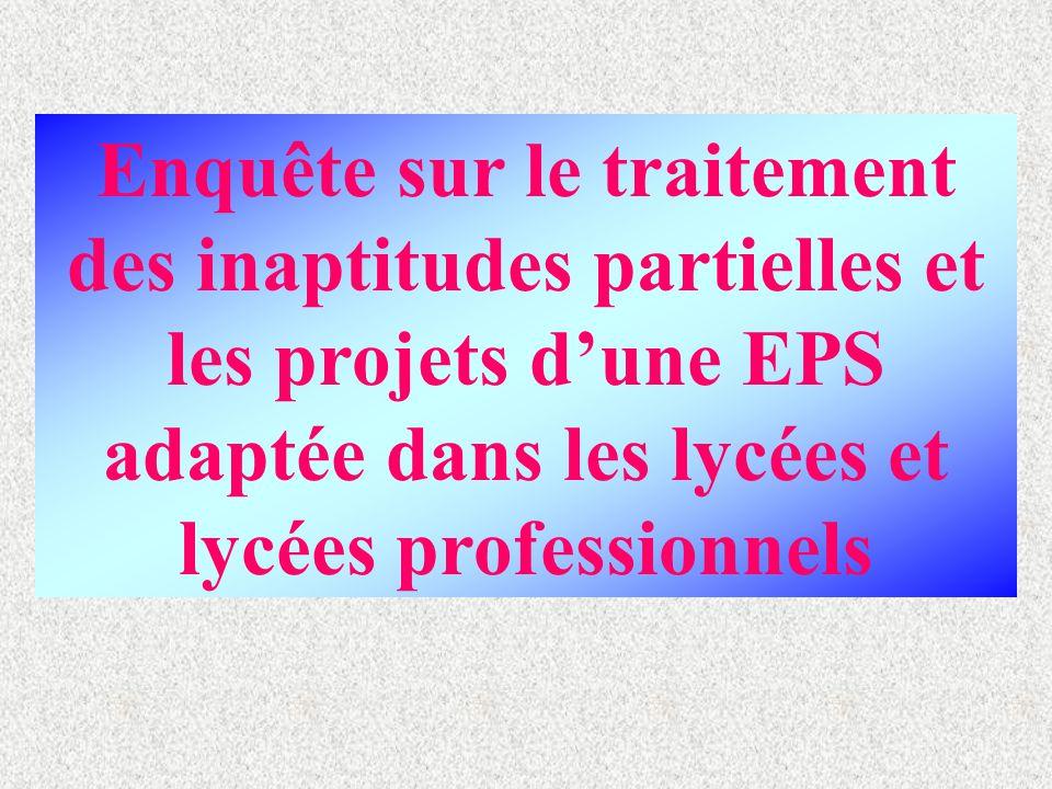 Enquête sur le traitement des inaptitudes partielles et les projets dune EPS adaptée dans les lycées et lycées professionnels